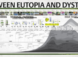 BETWEEN EUTOPIA AND DYSTOPIA_preview